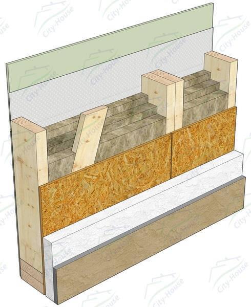 Пирог каркасной стены под короед (мокрый фасад)