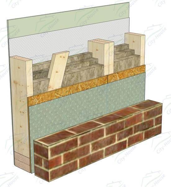 Пирог каркасной стены под кирпич