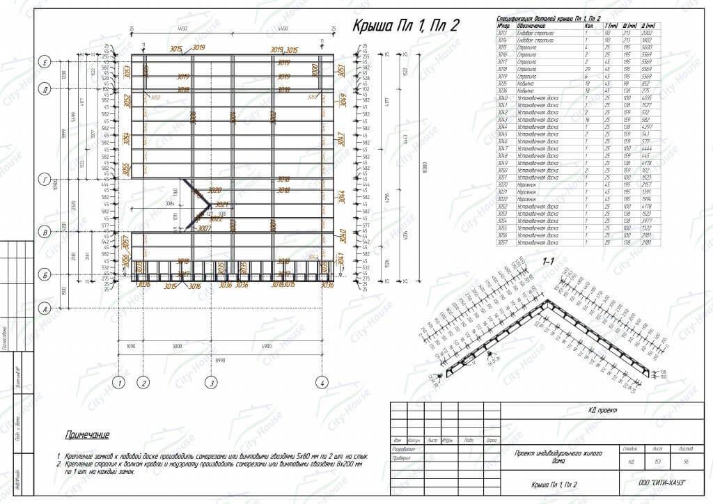 План крыши дома из СИП панелей по проекту для сборки