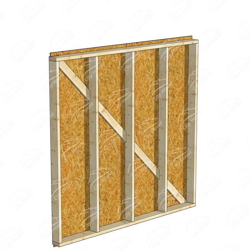 Каркасные модули стен для самостоятельного строительства