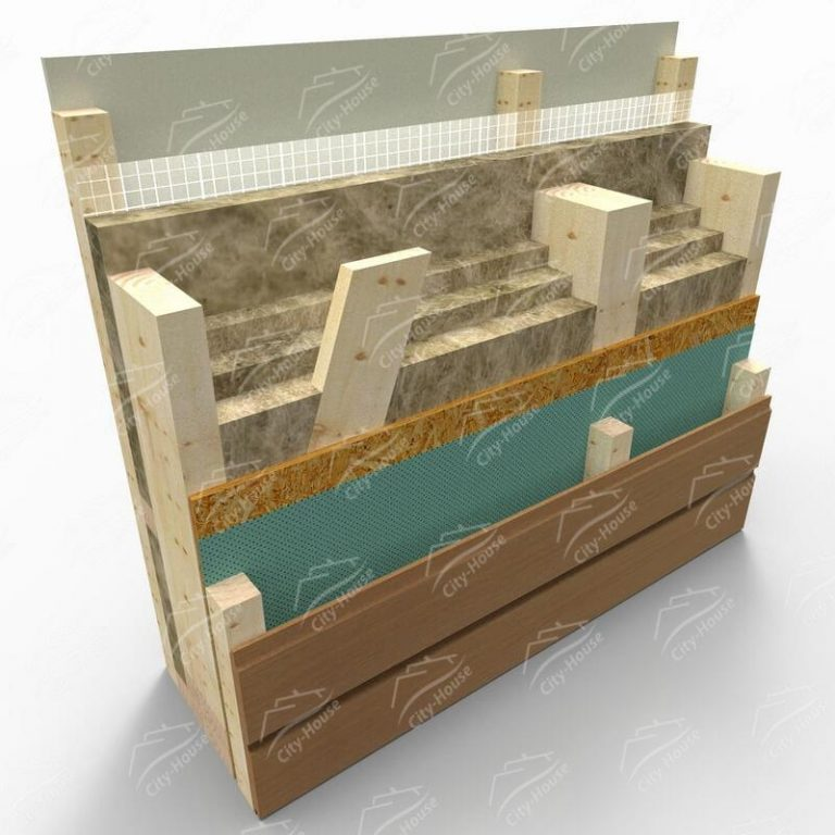 Отделка каркасной стены, пирог под имитатор бруса