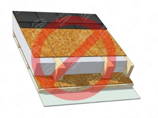 Неправильный пирог крыши из СИП панелей под битумную черепицу