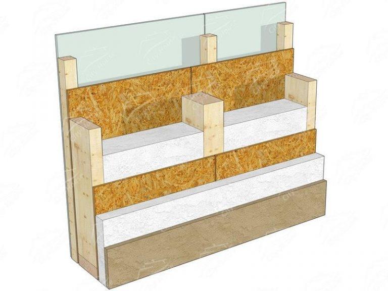 Пирог стены из СИП панелей под короед
