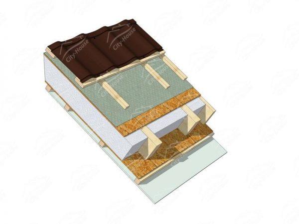 Правильный пирог крыши из СИП панелей под металлочерепицу