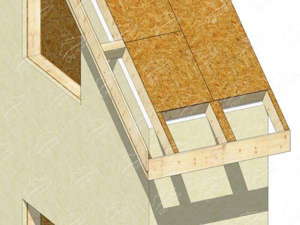Крыша из СИП панелей, как сэкономить