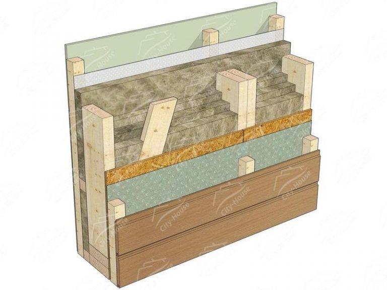 Пирог каркасной стены стены блок-хаус с перекрестным утеплением