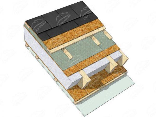 Правильный пирог крыши из СИП панелей под битумную черепицу