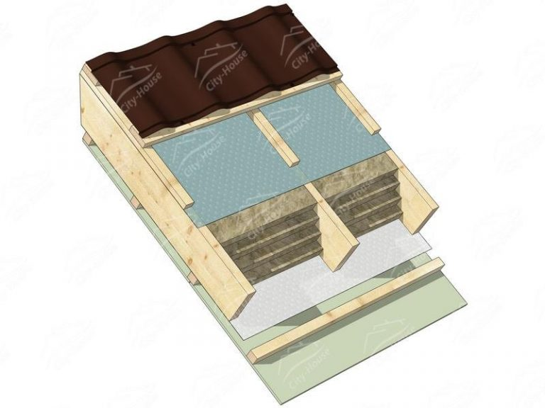 Пирог стропильной крыши под металлочерепицу