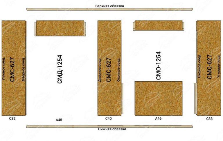 Стена из типовых СИП панелей