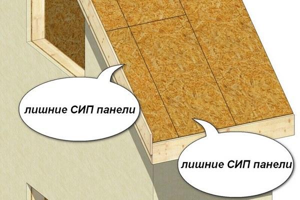 Экономия на крыше из СИП панелей