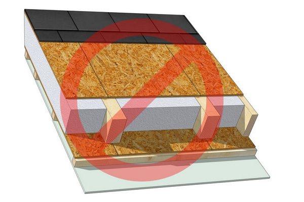 Правильный пирог крыши из СИП панелей
