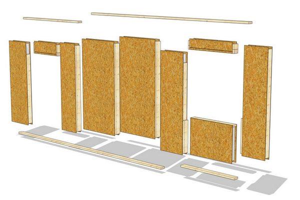 Самостоятельное проектирование дома из СИП панелей