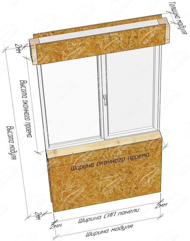 Размеры СИП модуля окна