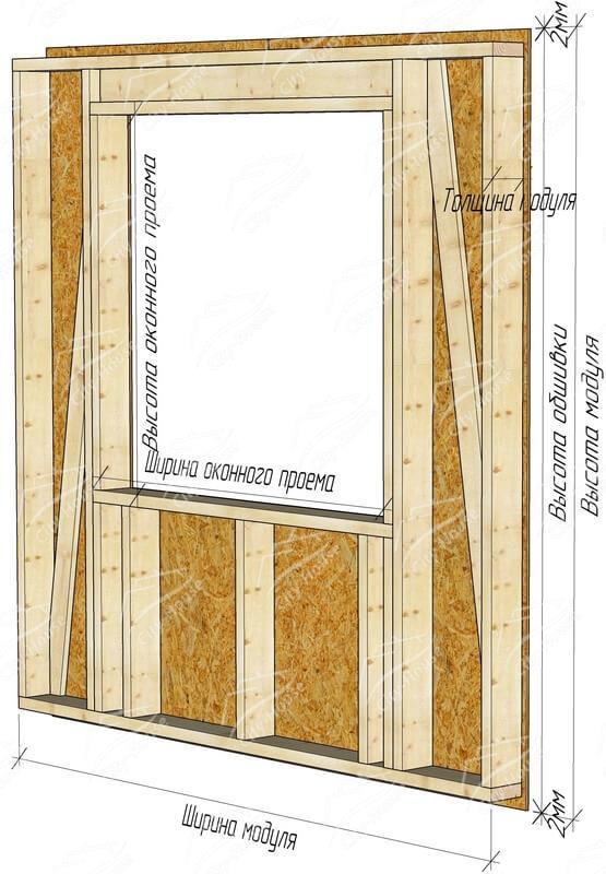Размеры каркасного модуля окна