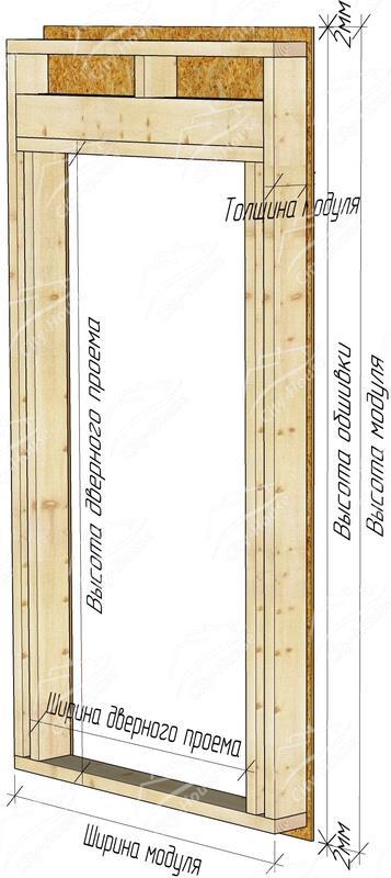 Размеры каркасного модуля двери
